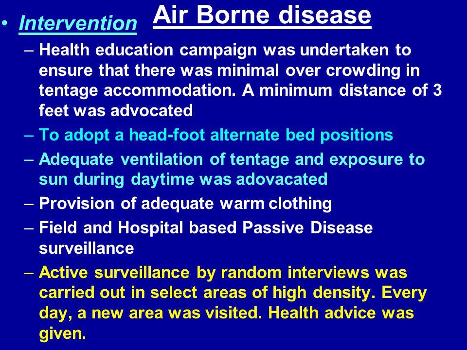 Air Borne disease Intervention