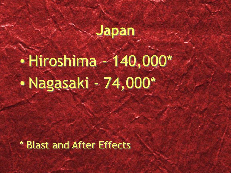 Hiroshima - 140,000* Nagasaki - 74,000* Japan