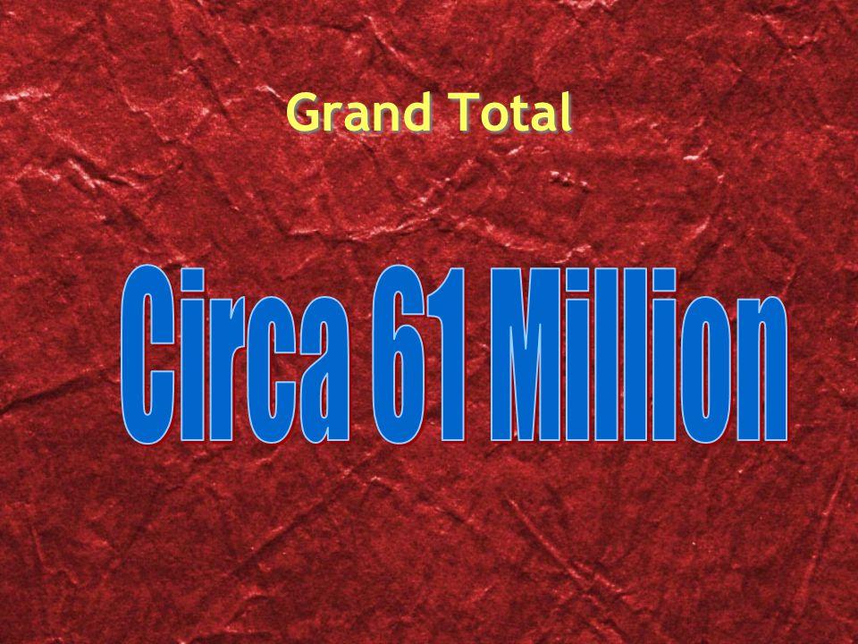 Grand Total Circa 61 Million