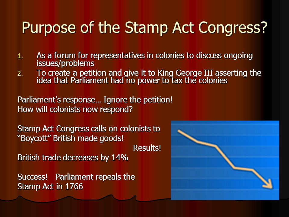 Purpose of the Stamp Act Congress