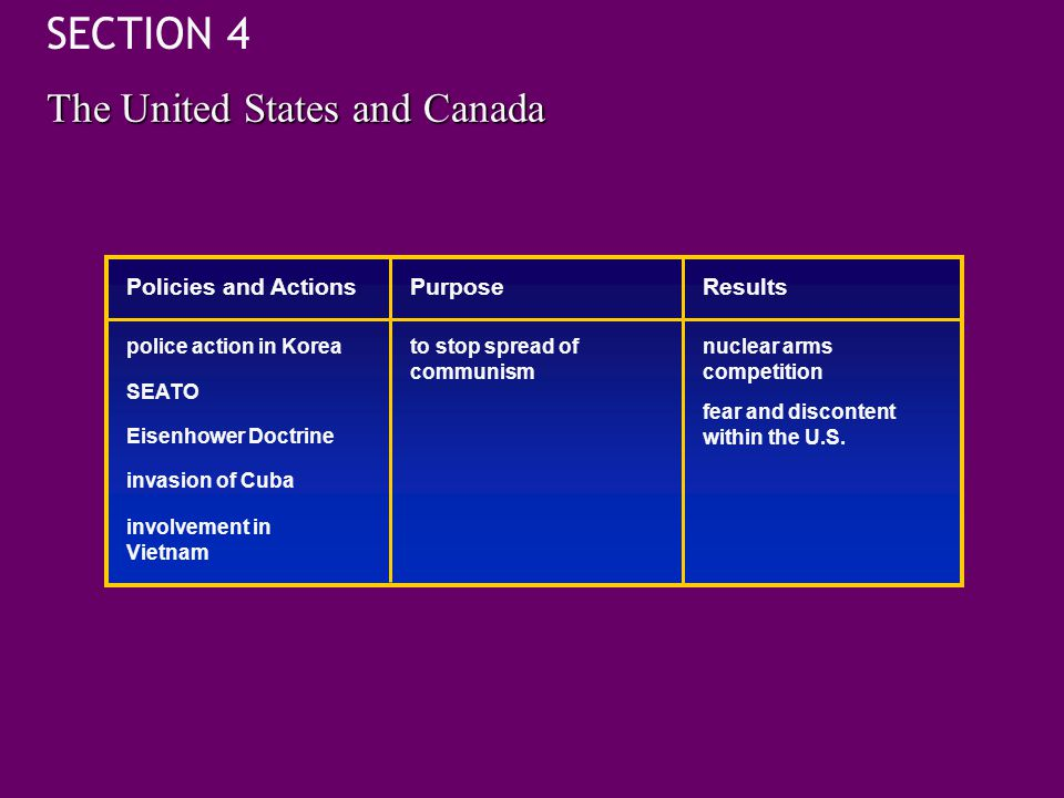 SECTION 4 The United States and Canada Policies and Actions Purpose