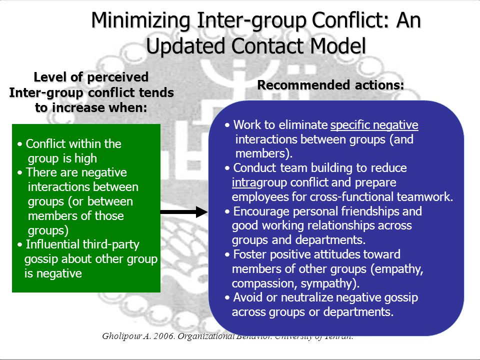 Minimizing Inter-group Conflict: An Updated Contact Model
