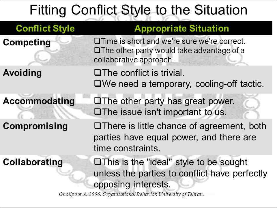 Fitting Conflict Style to the Situation