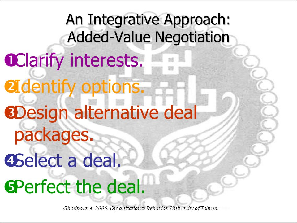 An Integrative Approach: Added-Value Negotiation