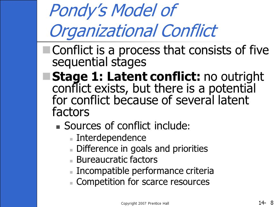 Pondy's Model of Organizational Conflict