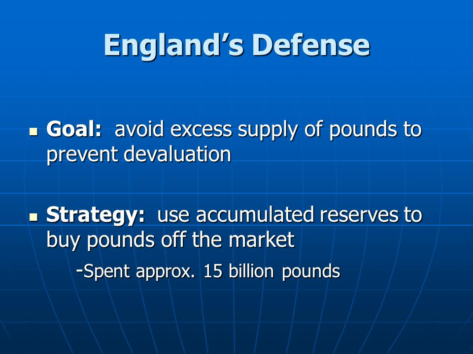 England's Defense Goal: avoid excess supply of pounds to prevent devaluation. Strategy: use accumulated reserves to buy pounds off the market.