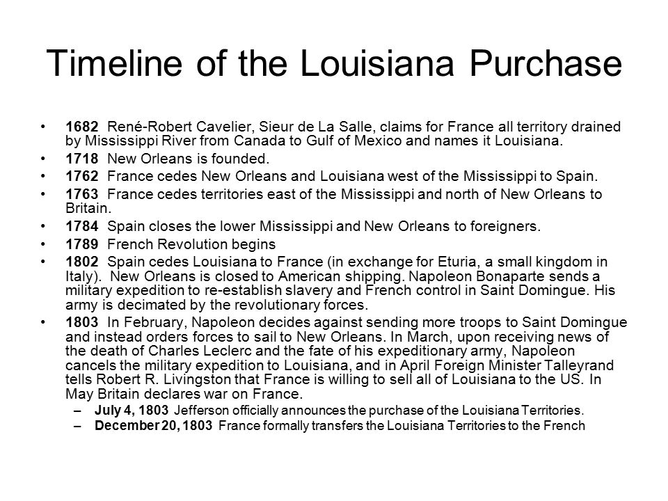 Timeline of the Louisiana Purchase