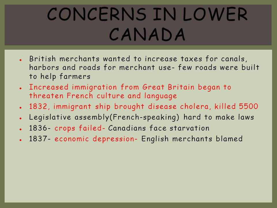 CONCERNS in Lower Canada