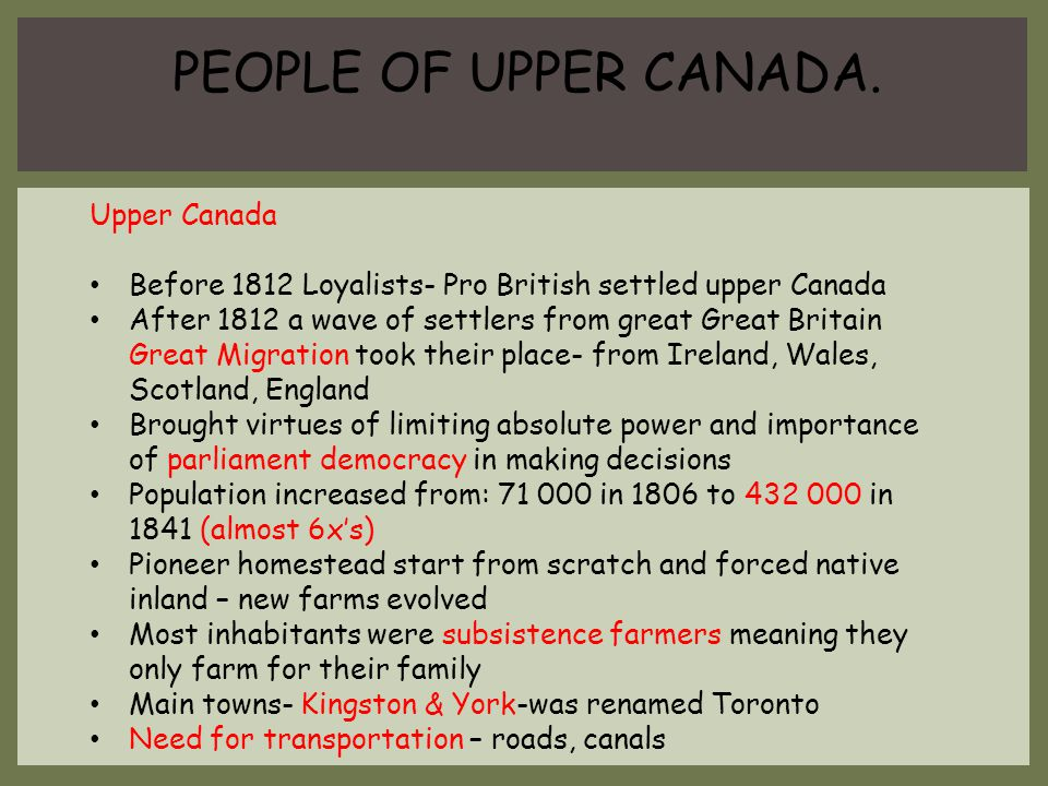 PEOPLE OF UPPER CANADA. Upper Canada