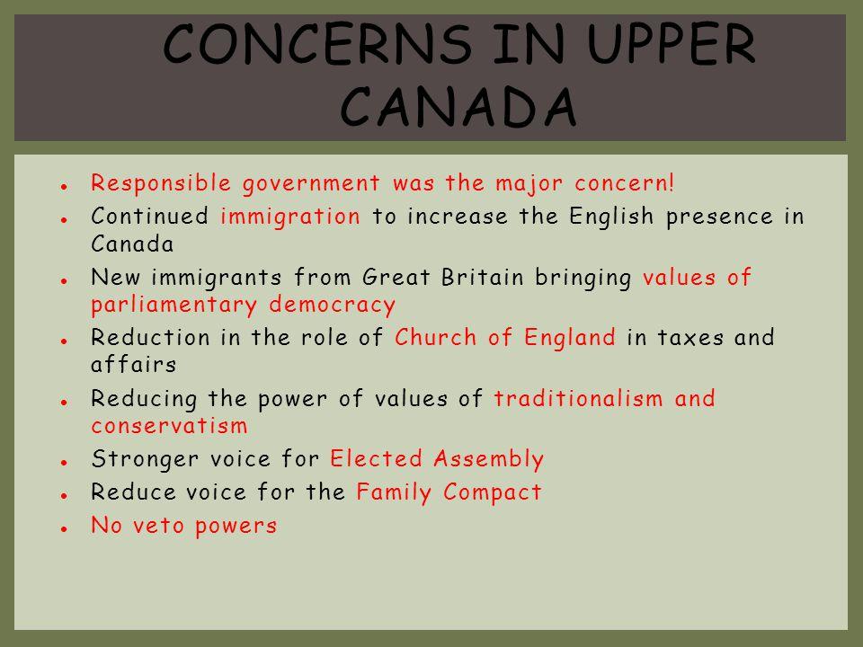 CONCERNS in upper Canada