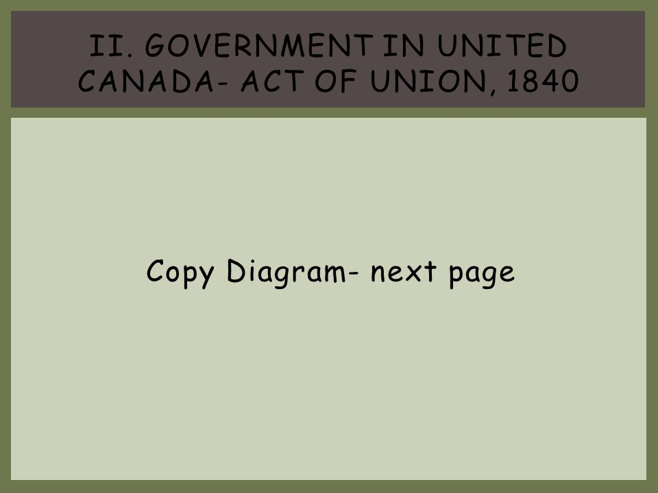 II. Government in united canada- Act of union, 1840