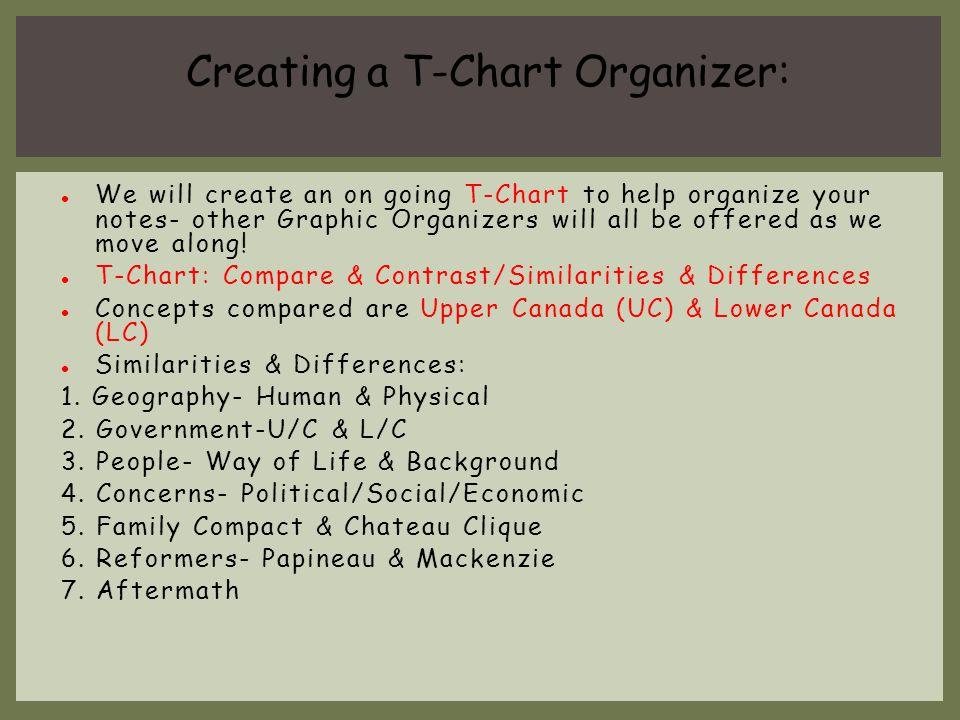 Creating a T-Chart Organizer:
