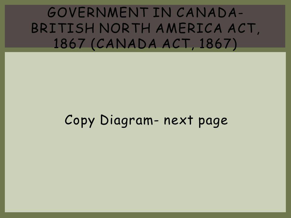 Copy Diagram- next page
