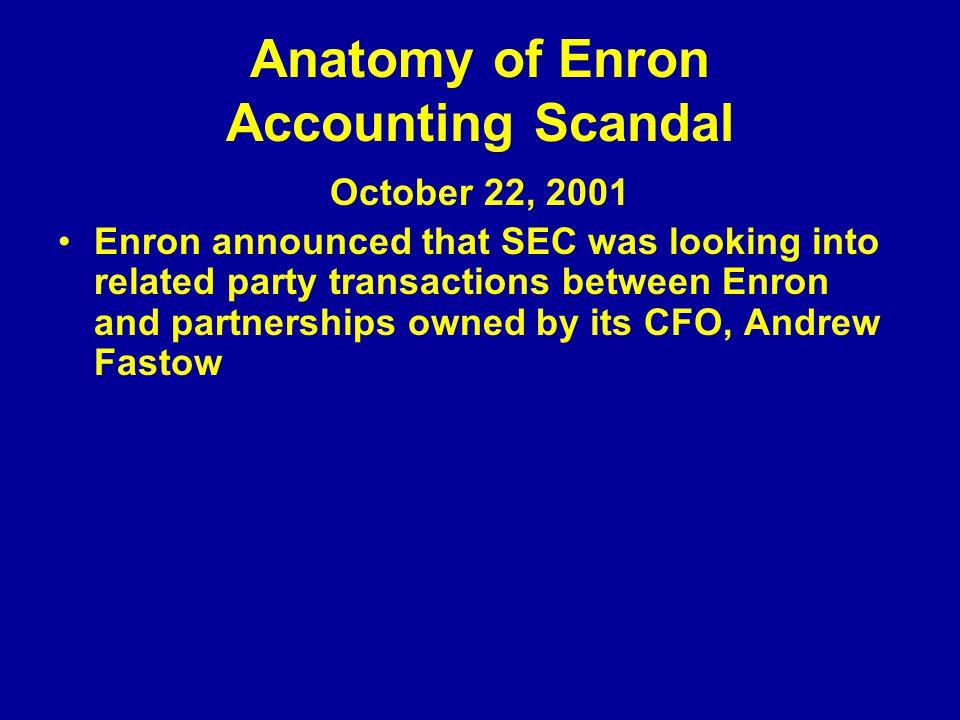 Anatomy of Enron Accounting Scandal