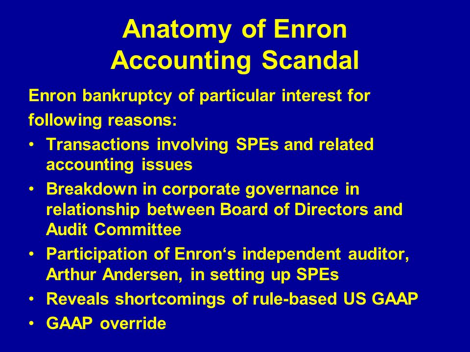 enron and its shortcomings A congressional panel today said enron used complex schemes to shrink its tax payments, inflate its income and overwhelm the internal revenue service.