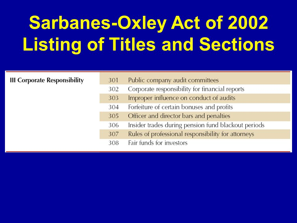 Sarbanes-Oxley Act of 2002 Listing of Titles and Sections