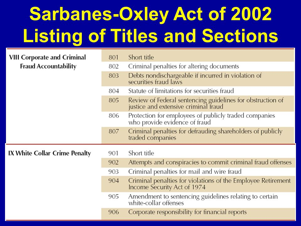 sarbanes oxley act 2002 The sarbanes oxley act of 2002 (sox) introduced several governance reforms thatconsiderably increased the total risk exposure of ceos we examine the effects of.