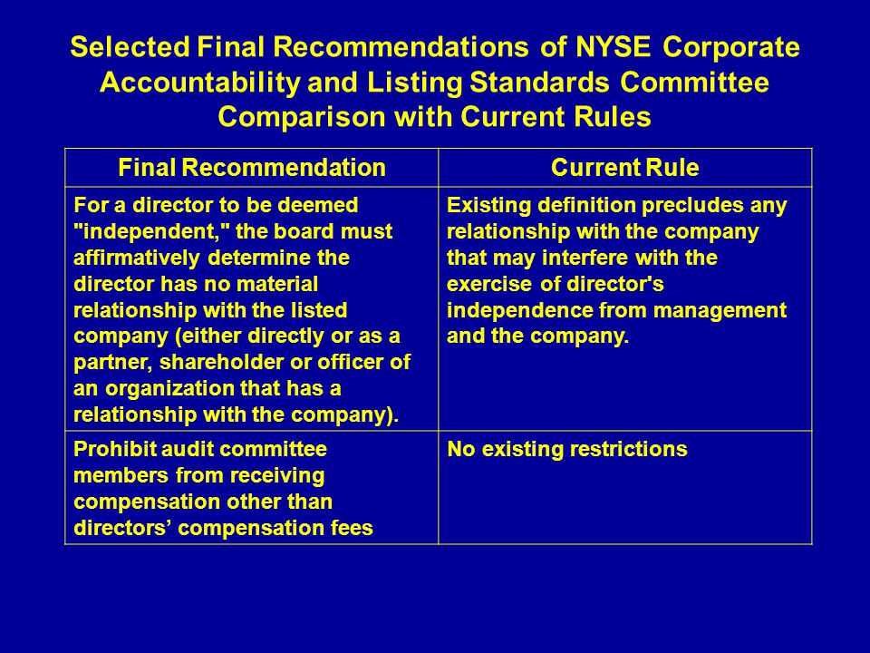 Selected Final Recommendations of NYSE Corporate Accountability and Listing Standards Committee Comparison with Current Rules