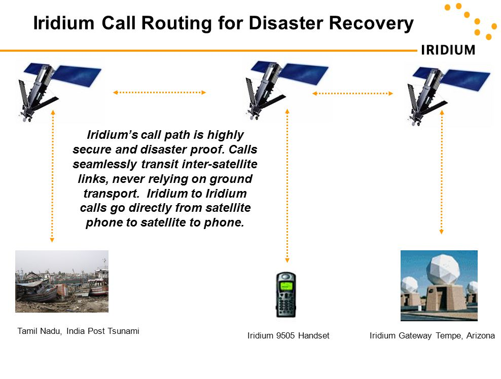 Iridium Call Routing for Disaster Recovery