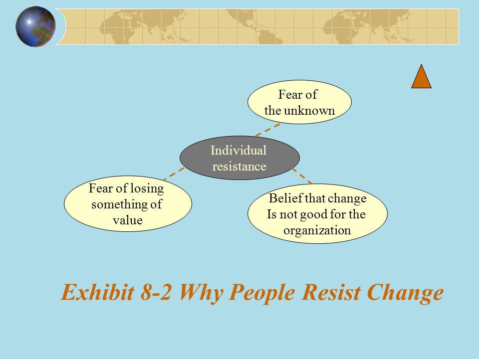 Exhibit 8-2 Why People Resist Change