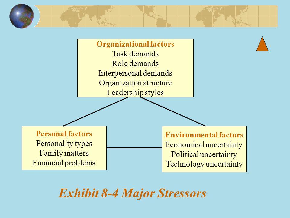 Exhibit 8-4 Major Stressors
