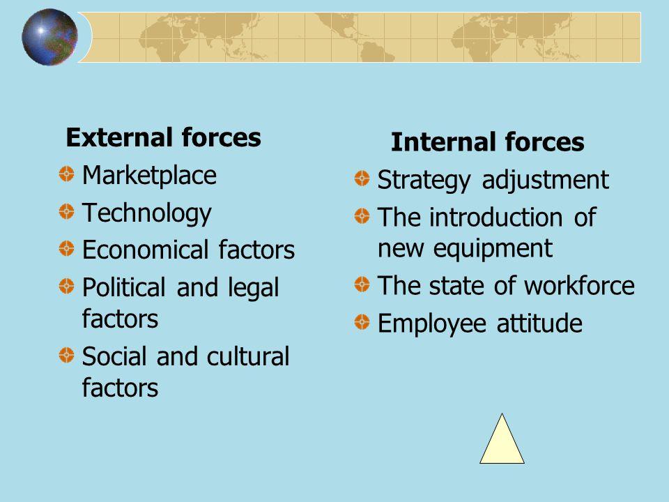 External forces Marketplace. Technology. Economical factors. Political and legal factors. Social and cultural factors.