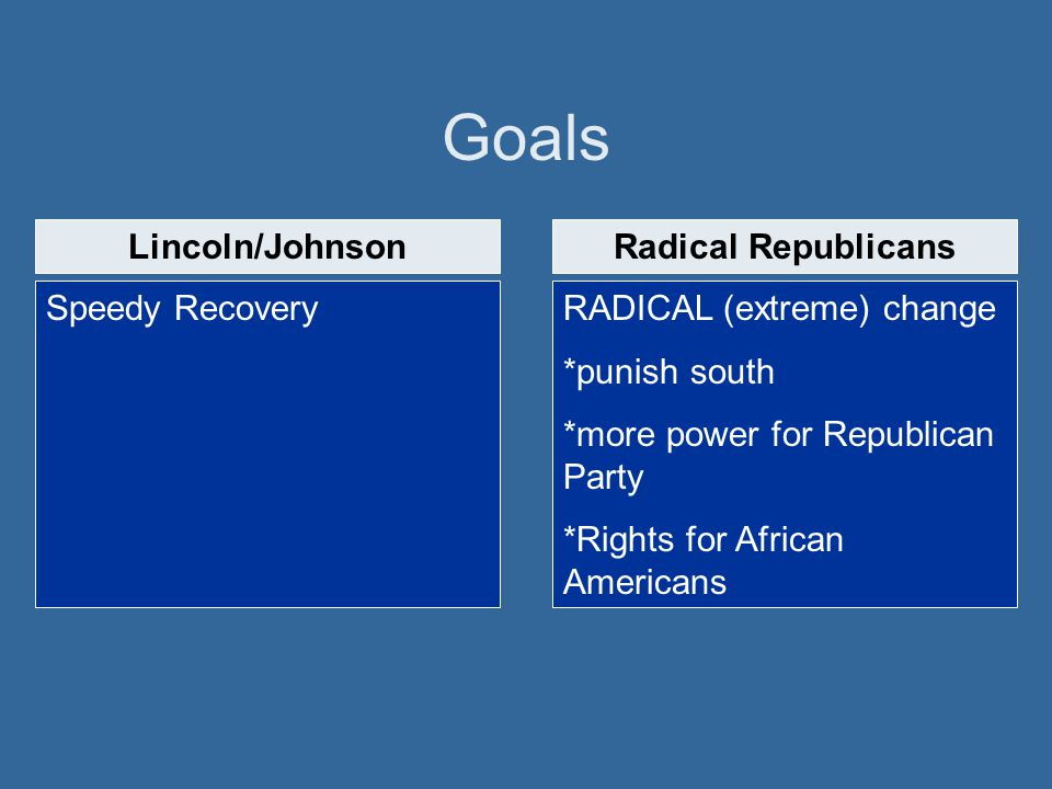 Goals Lincoln/Johnson Radical Republicans Speedy Recovery