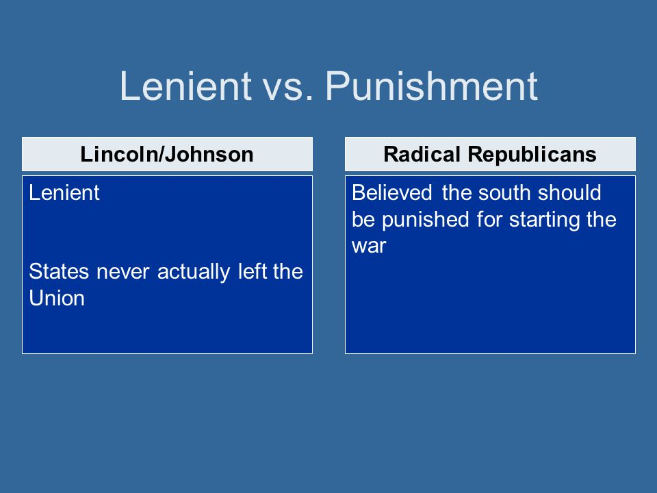 Lenient vs. Punishment Lincoln/Johnson Radical Republicans Lenient