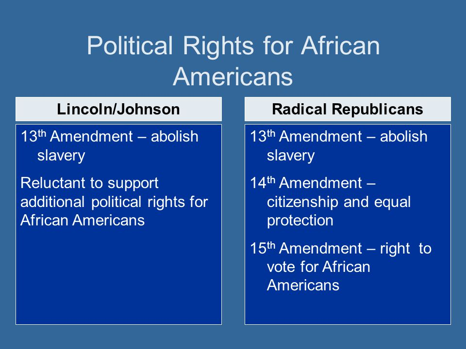 Political Rights for African Americans