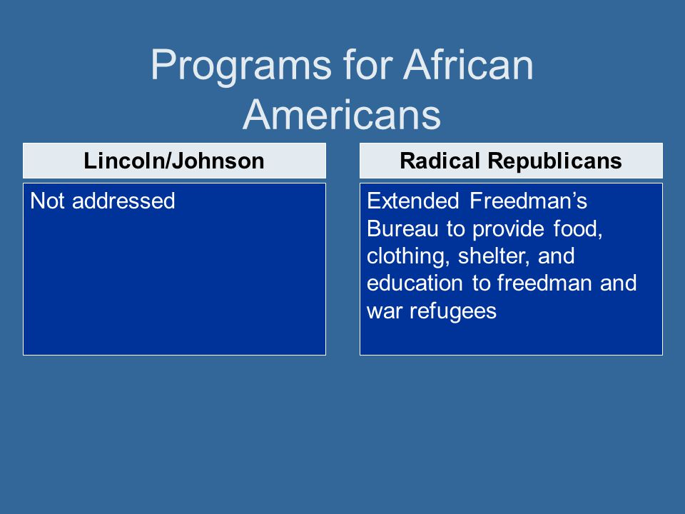 Programs for African Americans