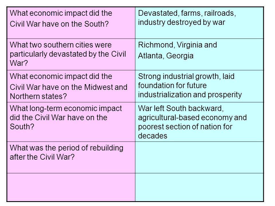What economic impact did the