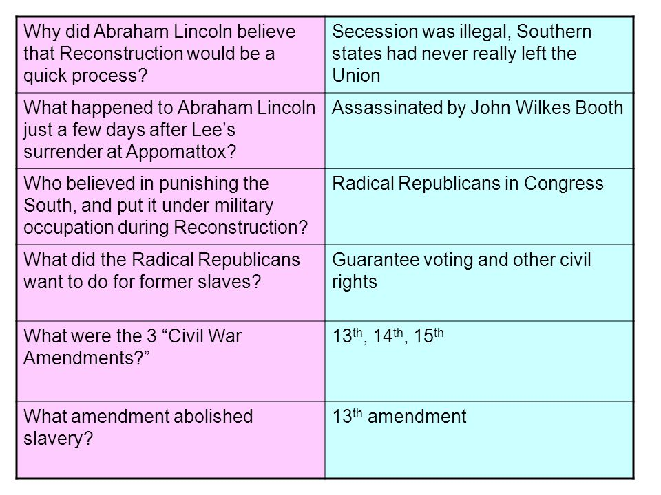 Why did Abraham Lincoln believe that Reconstruction would be a quick process