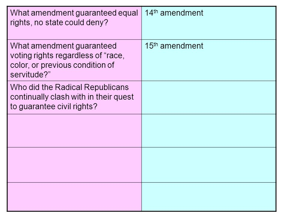 What amendment guaranteed equal rights, no state could deny