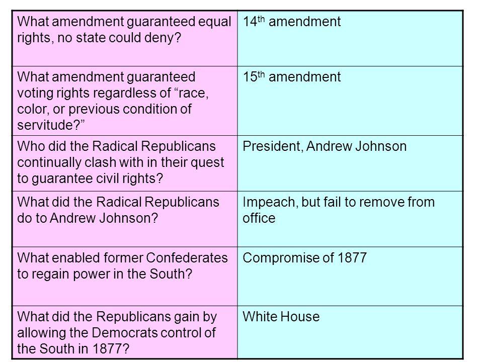 What amendment guaranteed equal rights, no state could deny