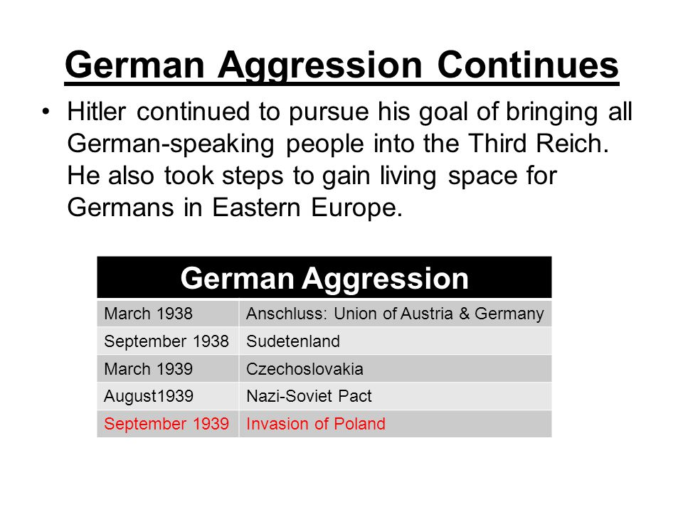 German Aggression Continues