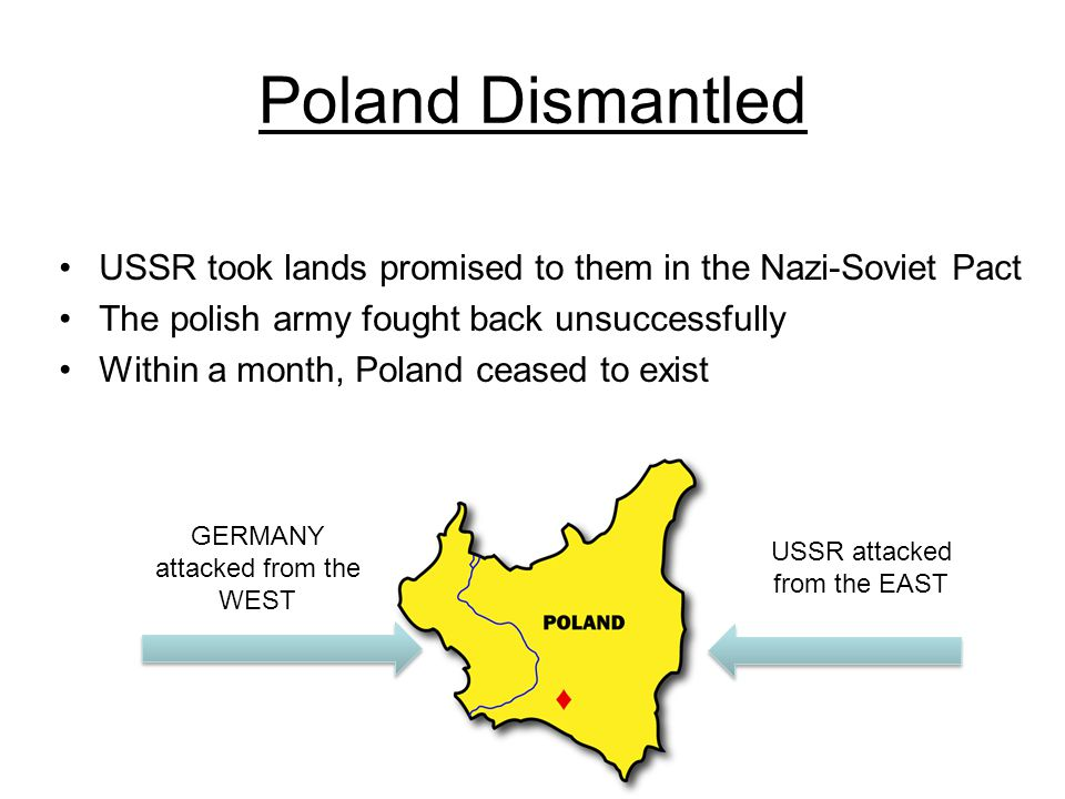 Poland Dismantled USSR took lands promised to them in the Nazi-Soviet Pact. The polish army fought back unsuccessfully.