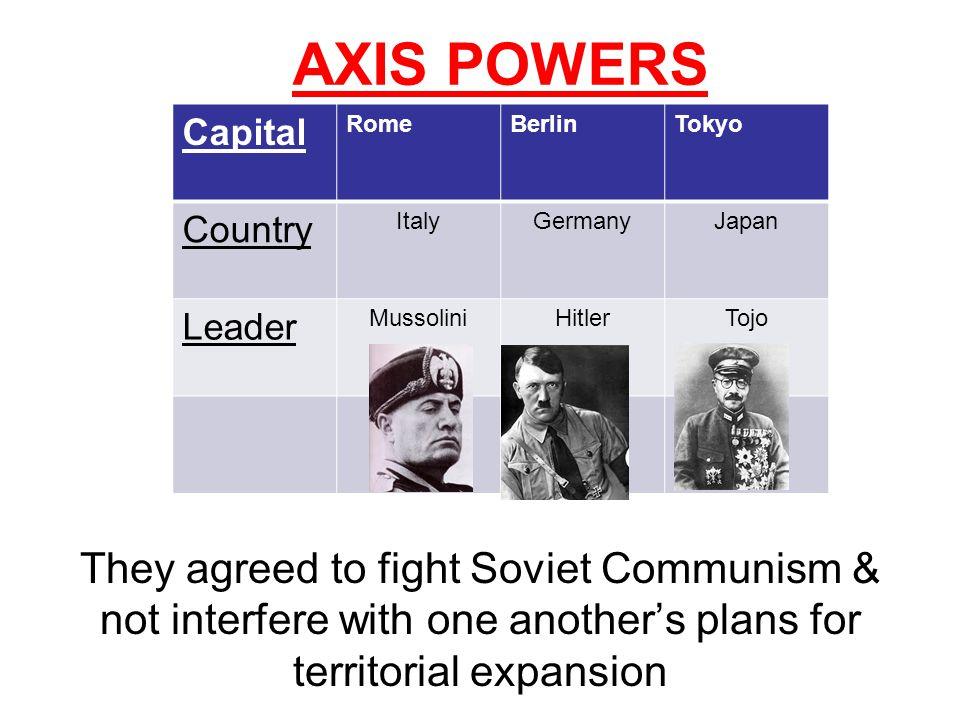 AXIS POWERS Rome-Berlin-Tokyo