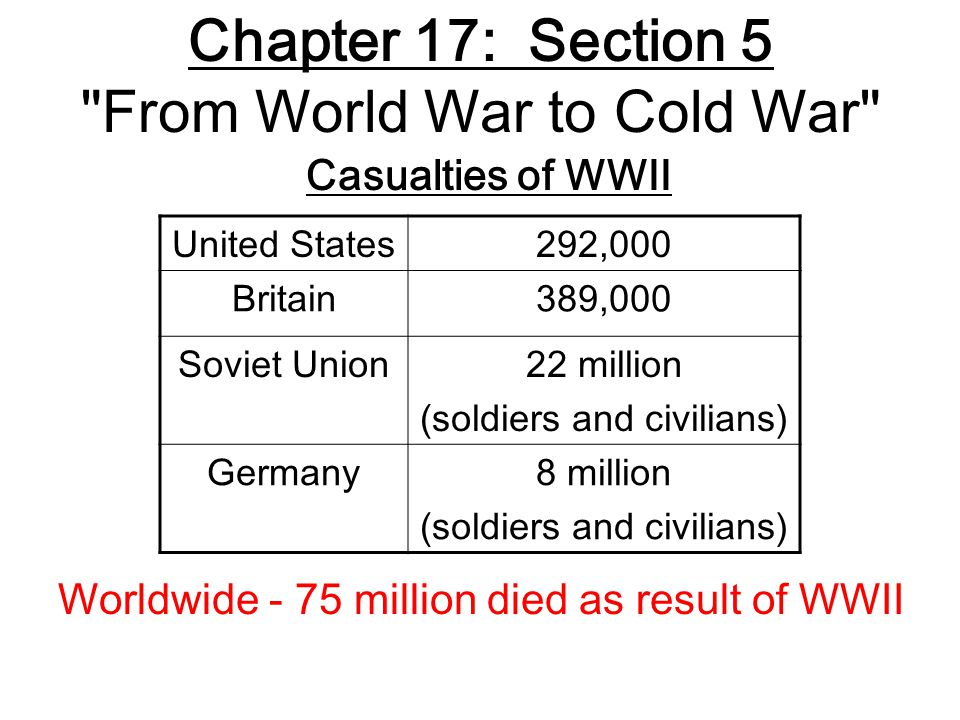 Chapter 17: Section 5 From World War to Cold War