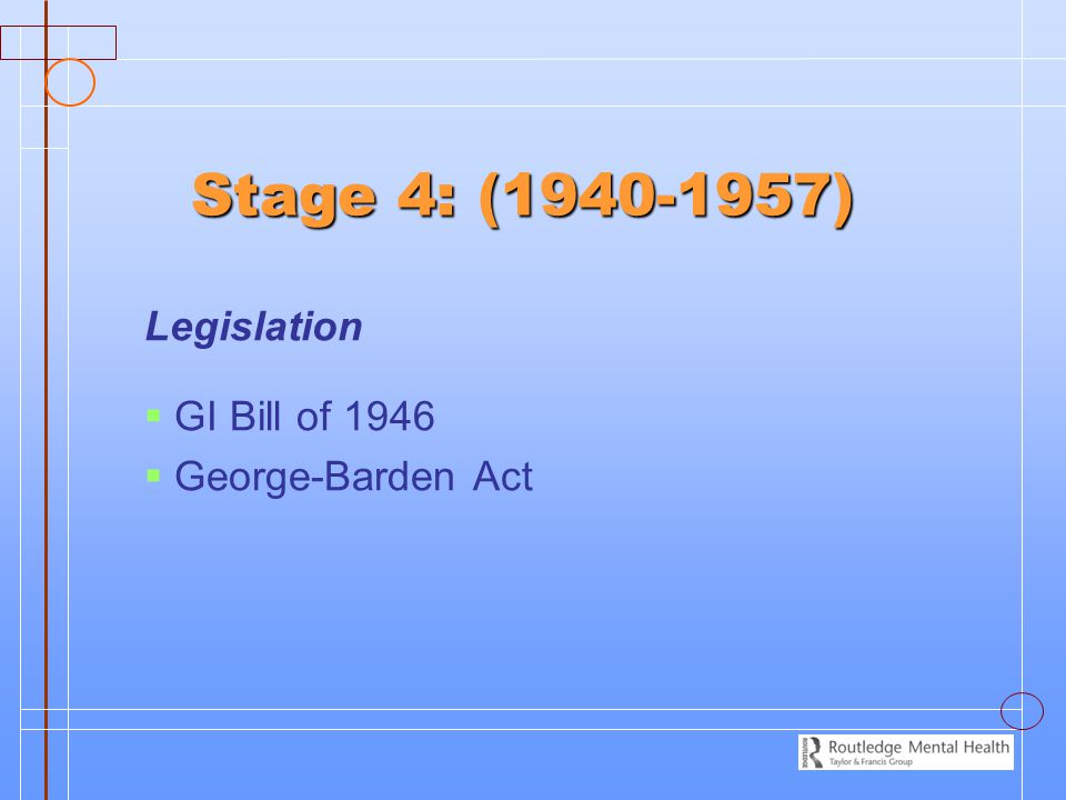 Legislation GI Bill of 1946 George-Barden Act
