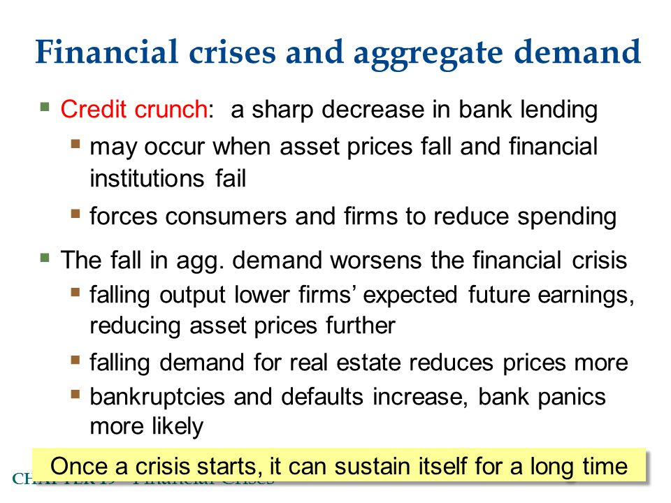 Financial crises and aggregate demand