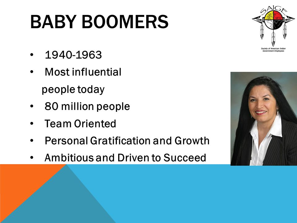 Baby Boomers 1940-1963 Most influential people today 80 million people