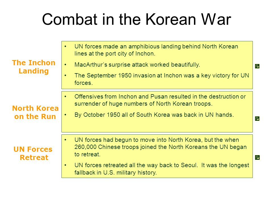 Combat in the Korean War