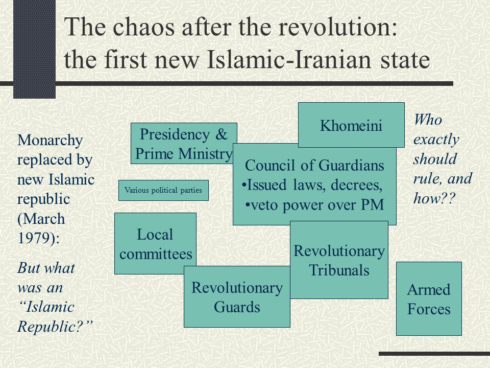 The chaos after the revolution: the first new Islamic-Iranian state