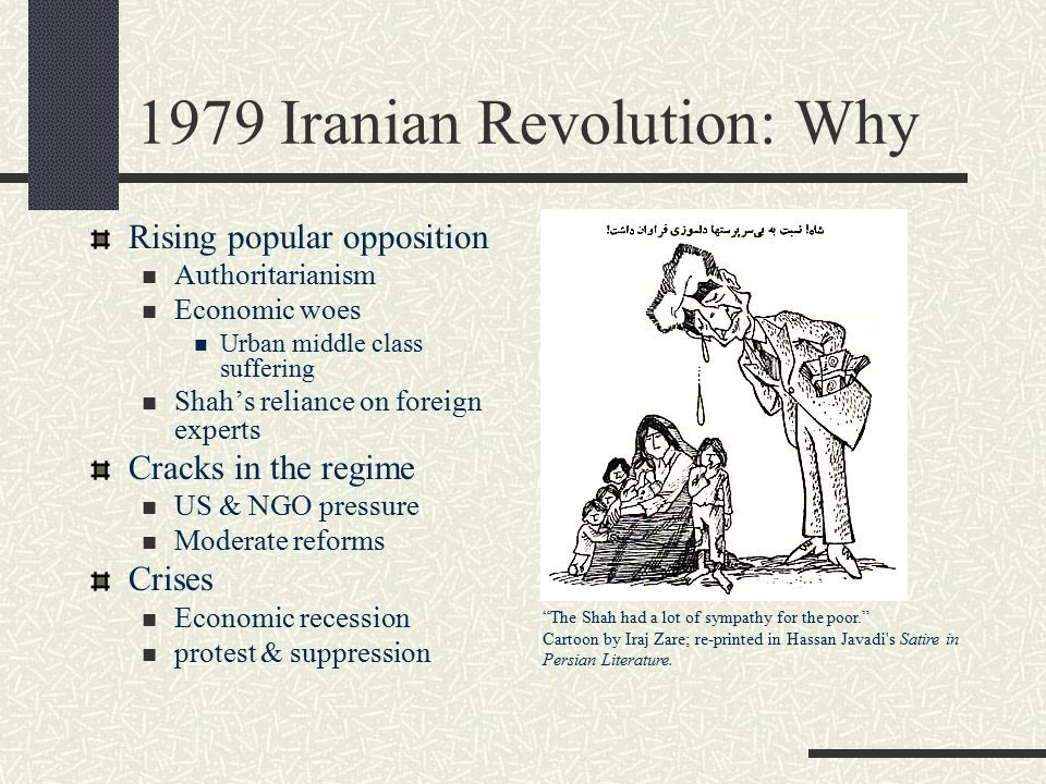 1979 Iranian Revolution: Why