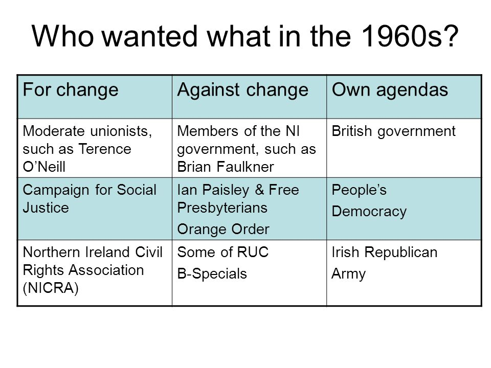 Who wanted what in the 1960s For change Against change Own agendas