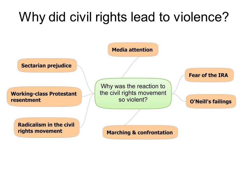 Why did civil rights lead to violence