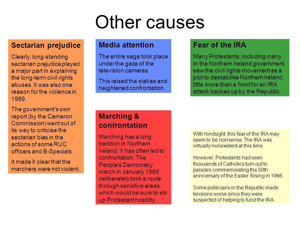 Other causes Sectarian prejudice Media attention Fear of the IRA