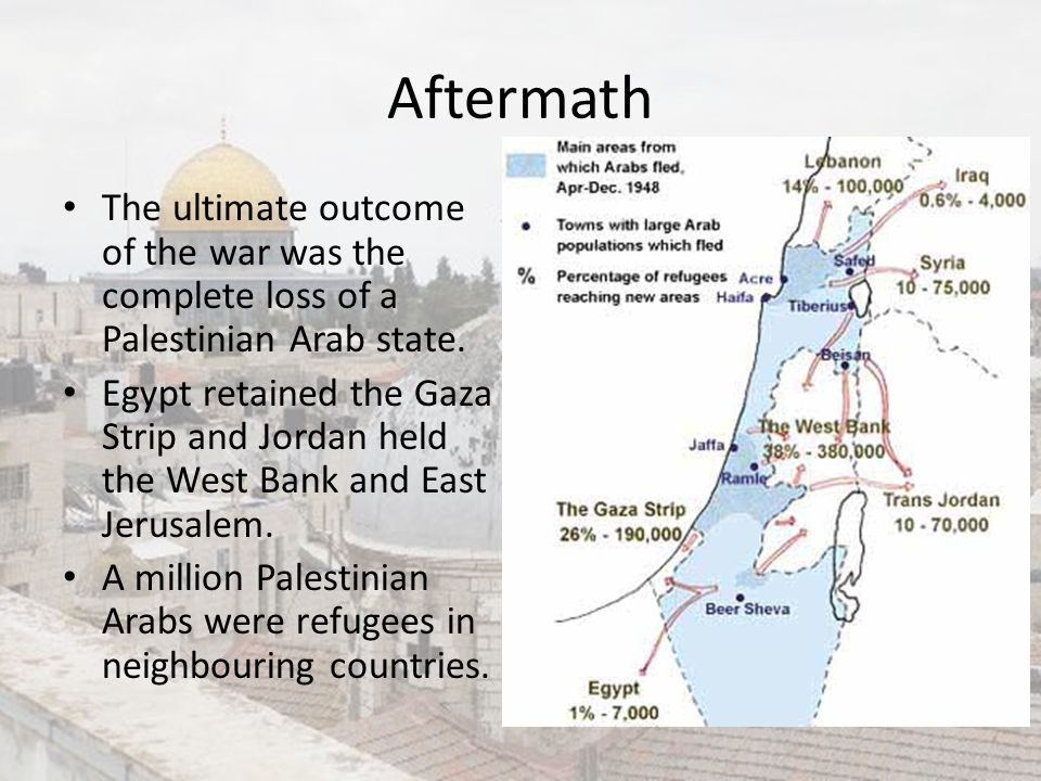 Aftermath The ultimate outcome of the war was the complete loss of a Palestinian Arab state.