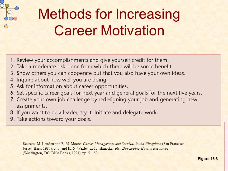 Methods for Increasing Career Motivation