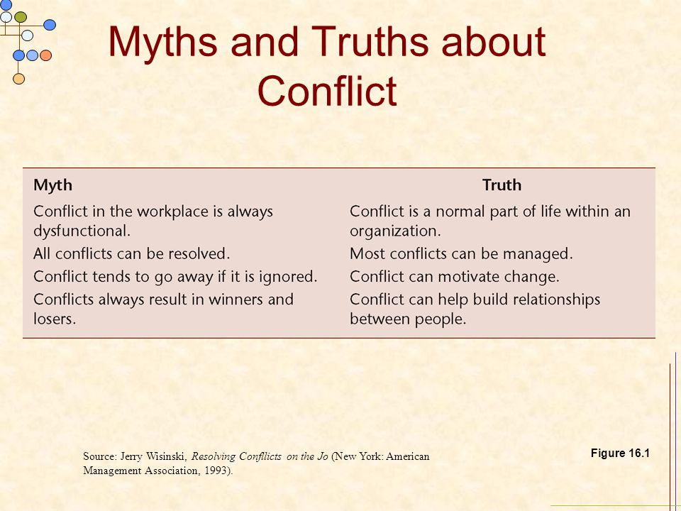 Myths and Truths about Conflict